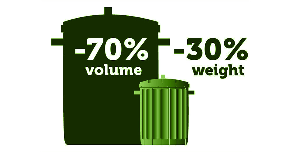 Waste Weight, waste management